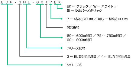BDR品番の見方.jpg